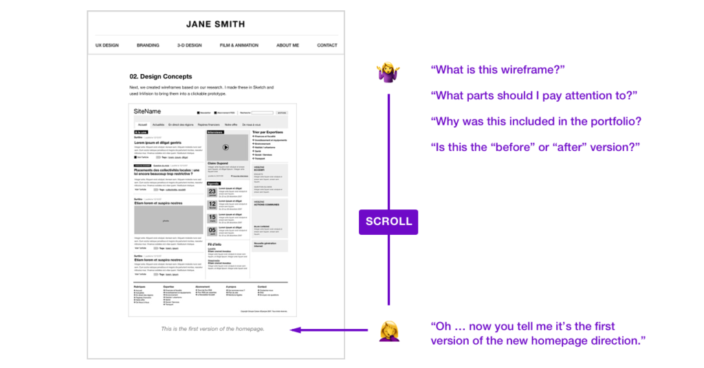 "A wireframe of a webpage showing a large wireframe with a tiny caption of text below it. A confused recruiter, at right of image, asks questions in a thought bubble ""what is this?"" and ""what should I notice in this wireframe"", because the tiny caption text is below the wireframe."