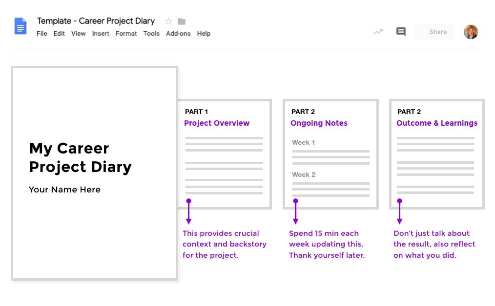 Screenshot of a Google Doc for documenting UX work